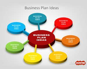 Sample Business Plan Download in PDF and DOC Formats